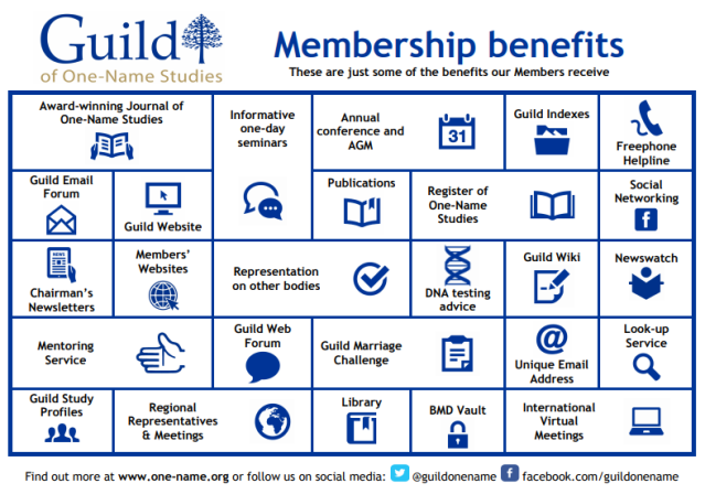 Guild Member benefits
