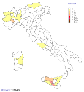 Vircigilo Distribution